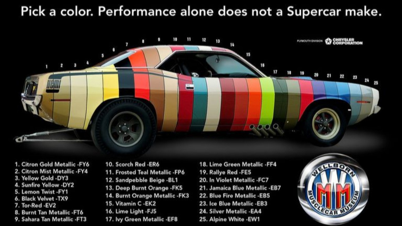 """What This """"Palette""""-able Plymouth Paint Chip Barracuda Shares with National Jelly Bean Day"""